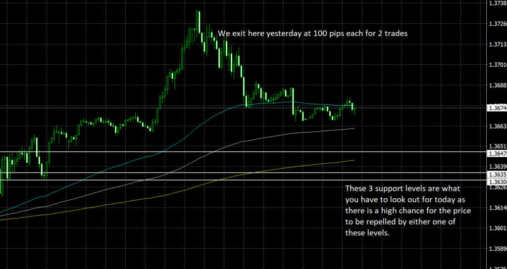 This image has an empty alt attribute; its file name is GBPUSD-15th-Oct-1024x544.png